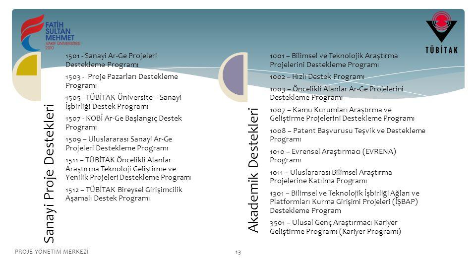 Sanayi Proje Destekleri 1501 - Sanayi Ar-Ge Projeleri Destekleme Programı 1503 - Proje Pazarları Destekleme Programı 1505 - TÜBİTAK Üniversite – Sanayi İşbirliği Destek Programı 1507 - KOBİ Ar-Ge Başlangıç Destek Programı 1509 – Uluslararası Sanayi Ar-Ge Projeleri Destekleme Programı 1511 – TÜBİTAK Öncelikli Alanlar Araştırma Teknoloji Geliştirme ve Yenilik Projeleri Destekleme Programı 1512 – TÜBİTAK Bireysel Girişimcilik Aşamalı Destek Programı Akademik Destekleri 1001 – Bilimsel ve Teknolojik Araştırma Projelerini Destekleme Programı 1002 – Hızlı Destek Programı 1003 – Öncelikli Alanlar Ar-Ge Projelerini Destekleme Programı 1007 – Kamu Kurumları Araştırma ve Geliştirme Projelerini Destekleme Programı 1008 – Patent Başvurusu Teşvik ve Destekleme Programı 1010 – Evrensel Araştırmacı (EVRENA) Programı 1011 – Uluslararası Bilimsel Araştırma Projelerine Katılma Programı 1301 – Bilimsel ve Teknolojik İşbirliği Ağları ve Platformları Kurma Girişimi Projeleri (İŞBAP) Destekleme Program 3501 – Ulusal Genç Araştırmacı Kariyer Geliştirme Programı (Kariyer Programı) PROJE YÖNETİM MERKEZİ13