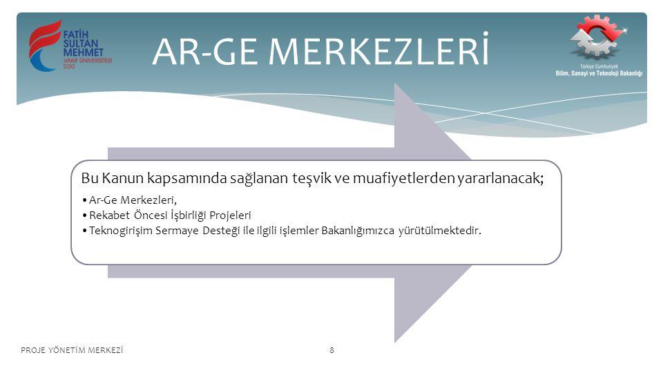 AR-GE MERKEZLERİ Bu Kanun kapsamında sağlanan teşvik ve muafiyetlerden yararlanacak; Ar-Ge Merkezleri, Rekabet Öncesi İşbirliği Projeleri Teknogirişim Sermaye Desteği ile ilgili işlemler Bakanlığımızca yürütülmektedir.