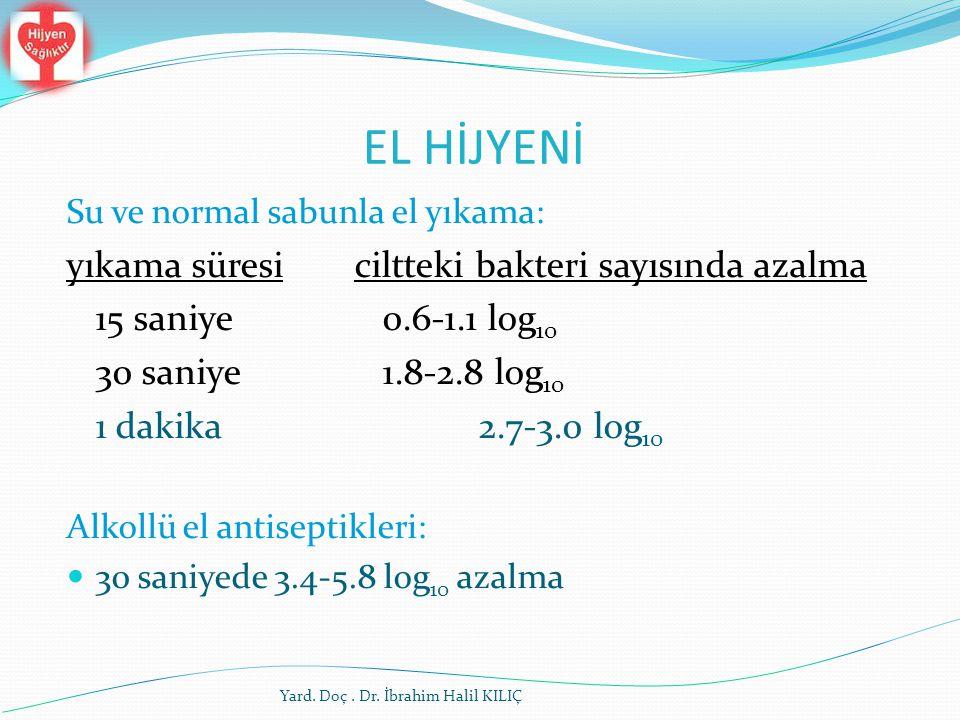 EL HİJYENİ Su ve normal sabunla el yıkama: yıkama süresiciltteki bakteri sayısında azalma 15 saniye 0.6-1.1 log 10 30 saniye 1.8-2.8 log 10 1 dakika 2