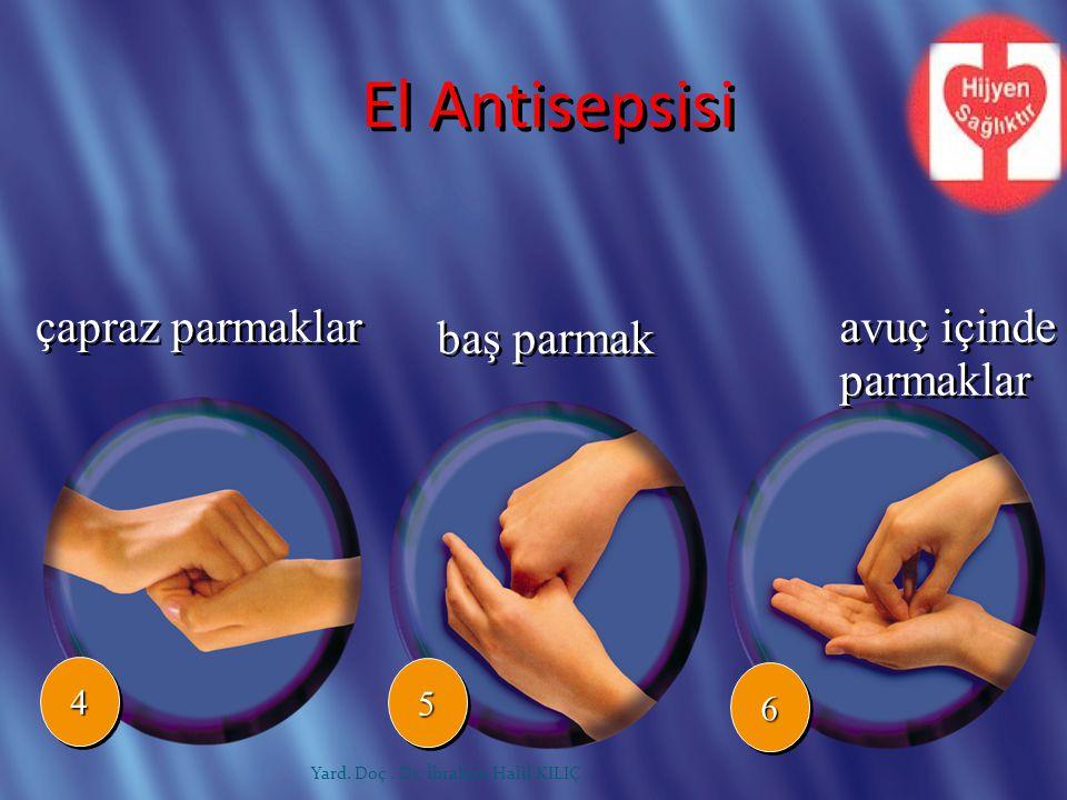 baş parmak 55 66 avuç içinde parmaklar El Antisepsisi Yard. Doç. Dr. İbrahim Halil KILIÇ çapraz parmaklar 44