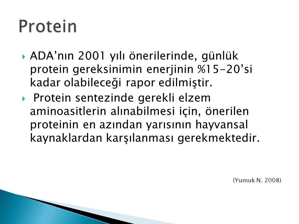  ADA'nın 2001 yılı önerilerinde, günlük protein gereksinimin enerjinin %15-20'si kadar olabileceği rapor edilmiştir.  Protein sentezinde gerekli elz