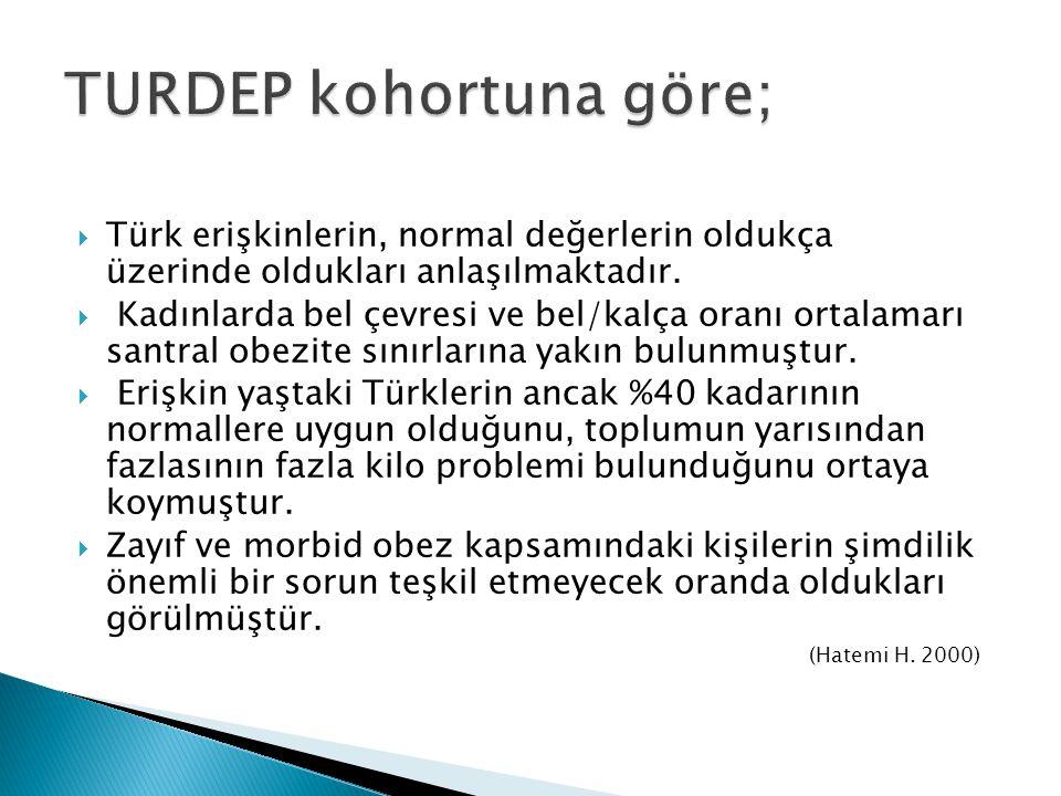 Türk erişkinlerin, normal değerlerin oldukça üzerinde oldukları anlaşılmaktadır.  Kadınlarda bel çevresi ve bel/kalça oranı ortalamarı santral obez