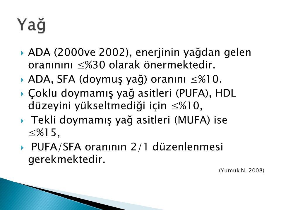  ADA (2000ve 2002), enerjinin yağdan gelen oranınını ≤%30 olarak önermektedir.  ADA, SFA (doymuş yağ) oranını ≤%10.  Çoklu doymamış yağ asitleri (P