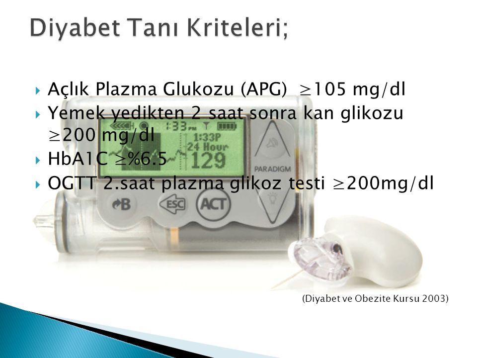  Açlık Plazma Glukozu (APG) ≥105 mg/dl  Yemek yedikten 2 saat sonra kan glikozu ≥200 mg/dl  HbA1C ≥%6.5  OGTT 2.saat plazma glikoz testi ≥200mg/dl