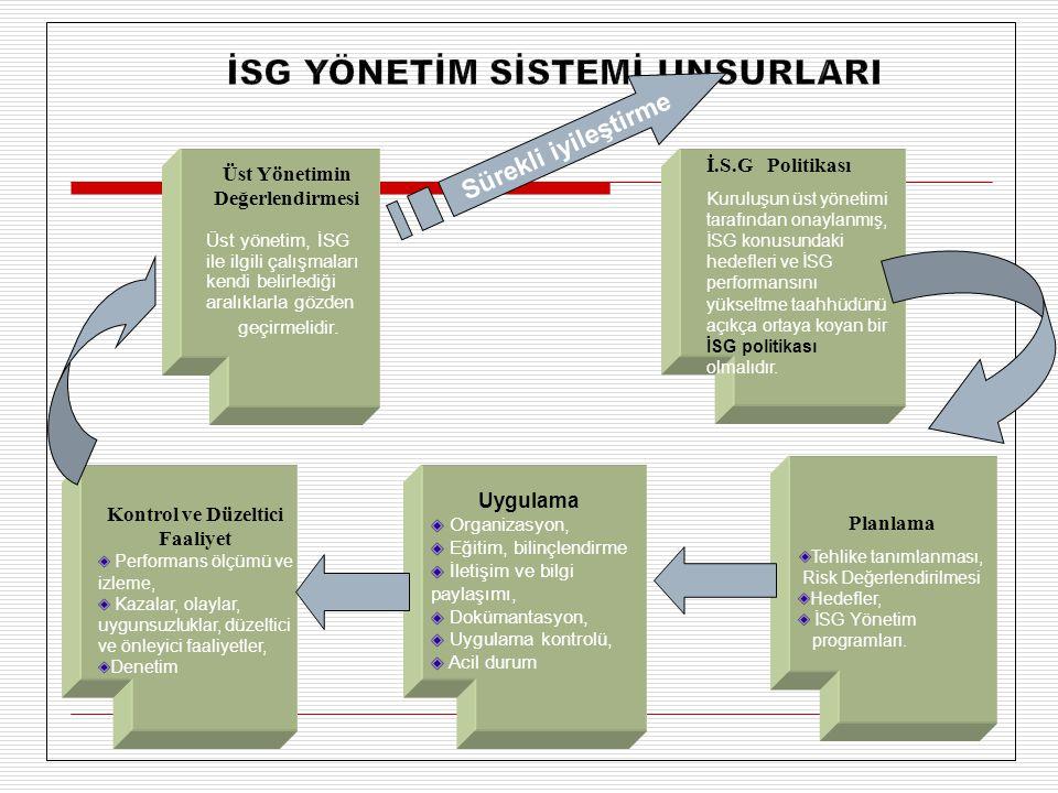 İ.S.G Politikası Kuruluşun üst yönetimi tarafından onaylanmış, İSG konusundaki hedefleri ve İSG performansını yükseltme taahhüdünü açıkça ortaya koyan
