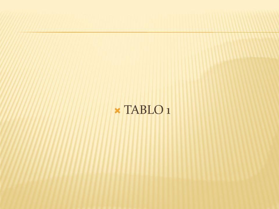  TABLO 1
