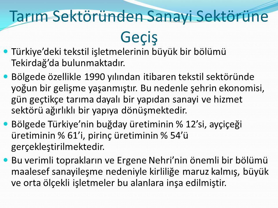 Tarım Sektöründen Sanayi Sektörüne Geçiş Türkiye'deki tekstil işletmelerinin büyük bir bölümü Tekirdağ'da bulunmaktadır. Bölgede özellikle 1990 yılınd