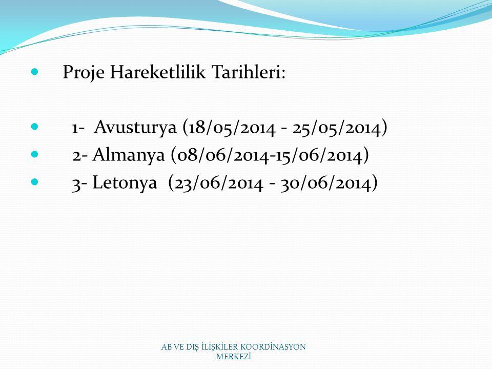 Proje Hareketlilik Tarihleri: 1- Avusturya (18/05/2014 - 25/05/2014) 2- Almanya (08/06/2014-15/06/2014) 3- Letonya (23/06/2014 - 30/06/2014) AB VE DIŞ İLİŞKİLER KOORDİNASYON MERKEZİ
