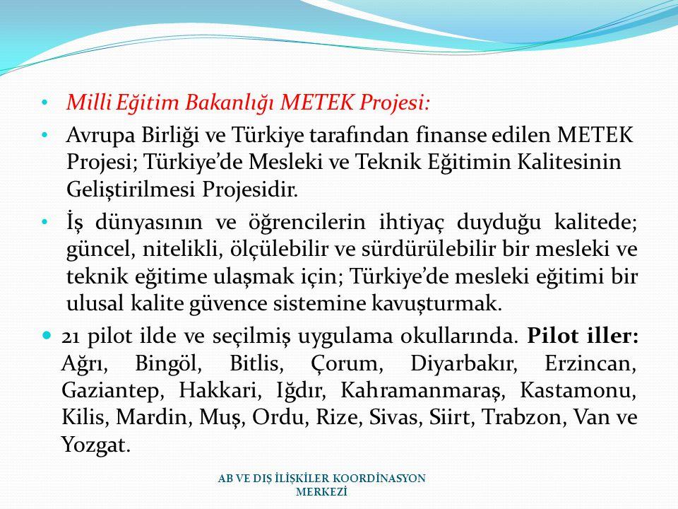 Milli Eğitim Bakanlığı METEK Projesi: Avrupa Birliği ve Türkiye tarafından finanse edilen METEK Projesi; Türkiye'de Mesleki ve Teknik Eğitimin Kalitesinin Geliştirilmesi Projesidir.