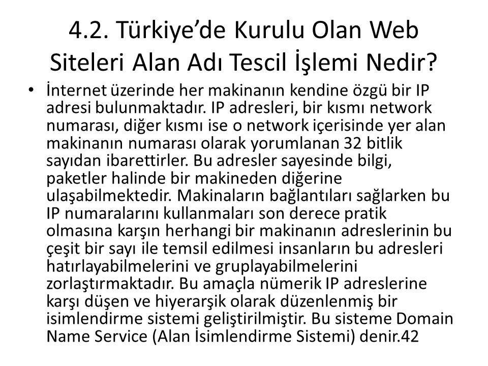 4.2. Türkiye'de Kurulu Olan Web Siteleri Alan Adı Tescil İşlemi Nedir? İnternet üzerinde her makinanın kendine özgü bir IP adresi bulunmaktadır. IP ad