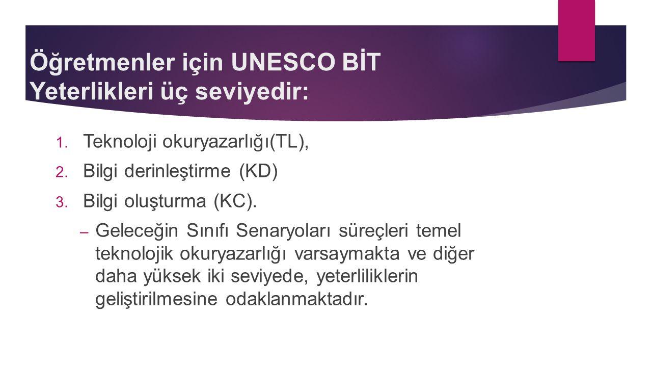 Öğretmenler için UNESCO BİT Yeterlikleri üç seviyedir: 1. Teknoloji okuryazarlığı(TL), 2. Bilgi derinleştirme (KD) 3. Bilgi oluşturma (KC). – Geleceği