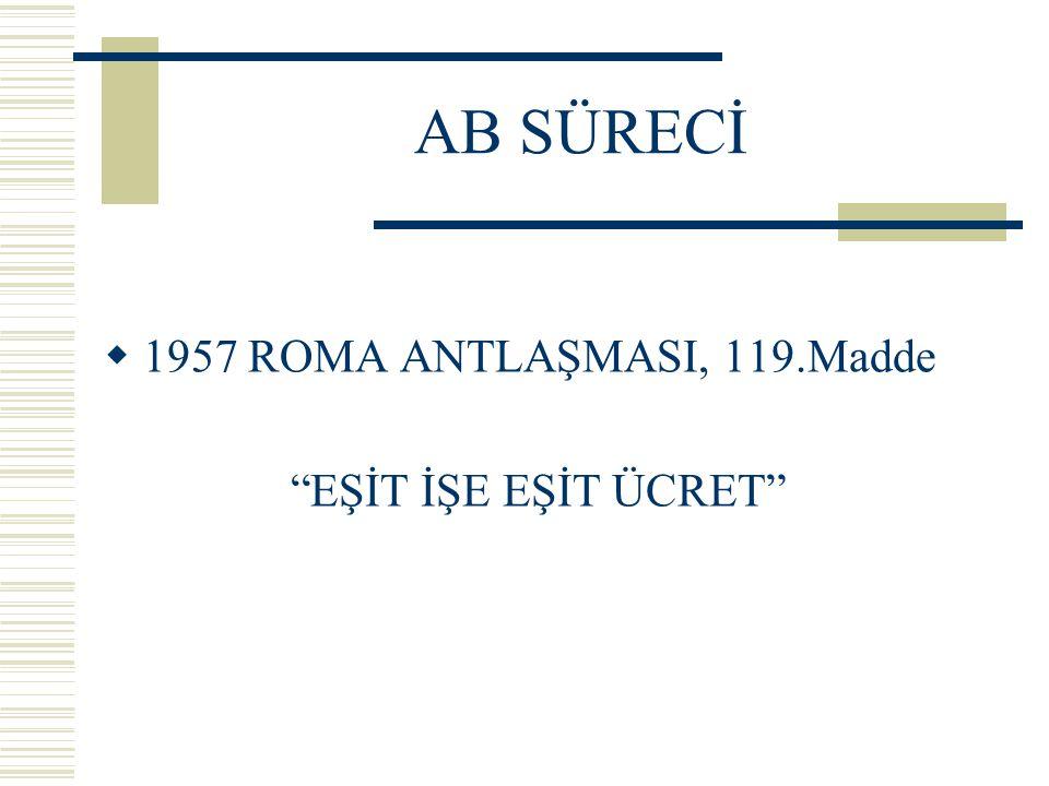 "AB SÜRECİ  1957 ROMA ANTLAŞMASI, 119.Madde ""EŞİT İŞE EŞİT ÜCRET"""