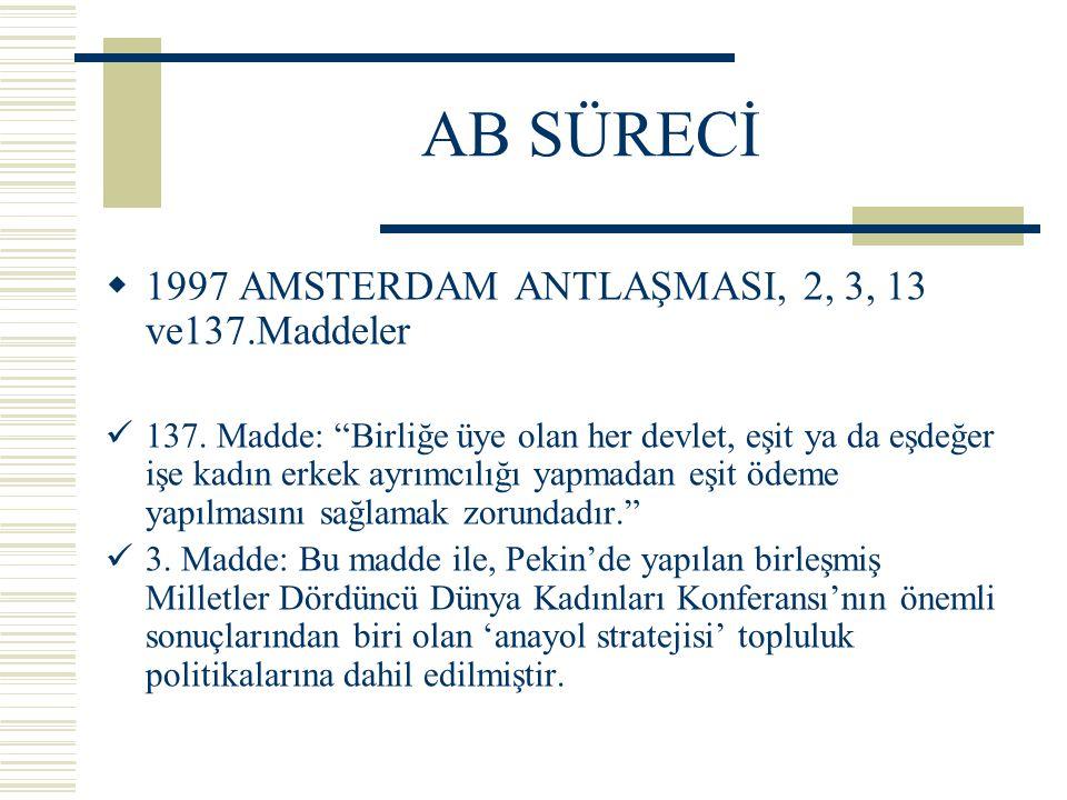 """AB SÜRECİ  1997 AMSTERDAM ANTLAŞMASI, 2, 3, 13 ve137.Maddeler 137. Madde: """"Birliğe üye olan her devlet, eşit ya da eşdeğer işe kadın erkek ayrımcılığ"""
