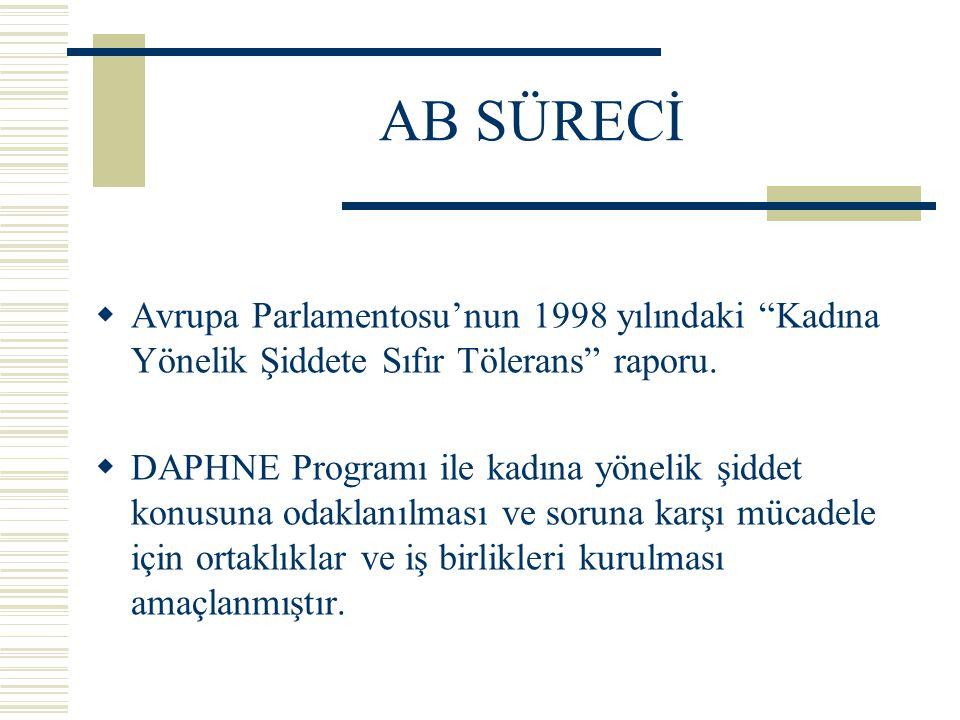 """AB SÜRECİ  Avrupa Parlamentosu'nun 1998 yılındaki """"Kadına Yönelik Şiddete Sıfır Tölerans"""" raporu.  DAPHNE Programı ile kadına yönelik şiddet konusun"""