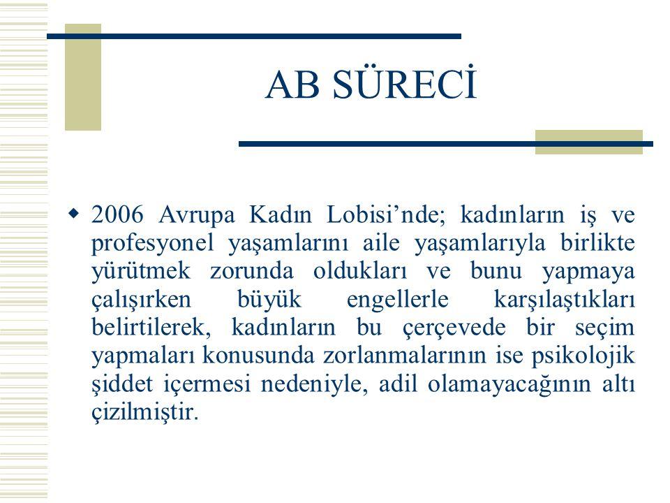 AB SÜRECİ  2006 Avrupa Kadın Lobisi'nde; kadınların iş ve profesyonel yaşamlarını aile yaşamlarıyla birlikte yürütmek zorunda oldukları ve bunu yapma
