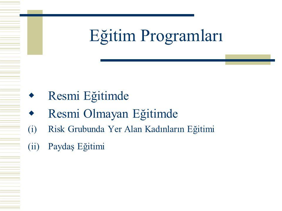 Eğitim Programları  Resmi Eğitimde  Resmi Olmayan Eğitimde (i)Risk Grubunda Yer Alan Kadınların Eğitimi (ii)Paydaş Eğitimi