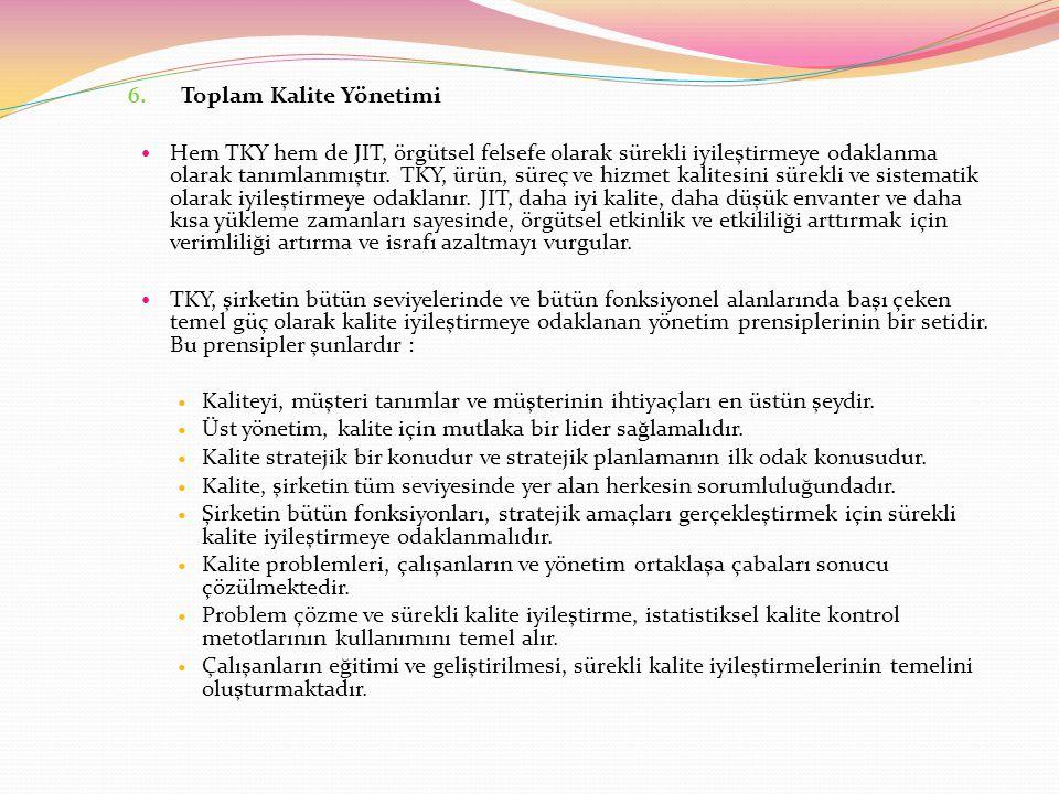 6. Toplam Kalite Yönetimi Hem TKY hem de JIT, örgütsel felsefe olarak sürekli iyileştirmeye odaklanma olarak tanımlanmıştır. TKY, ürün, süreç ve hizme