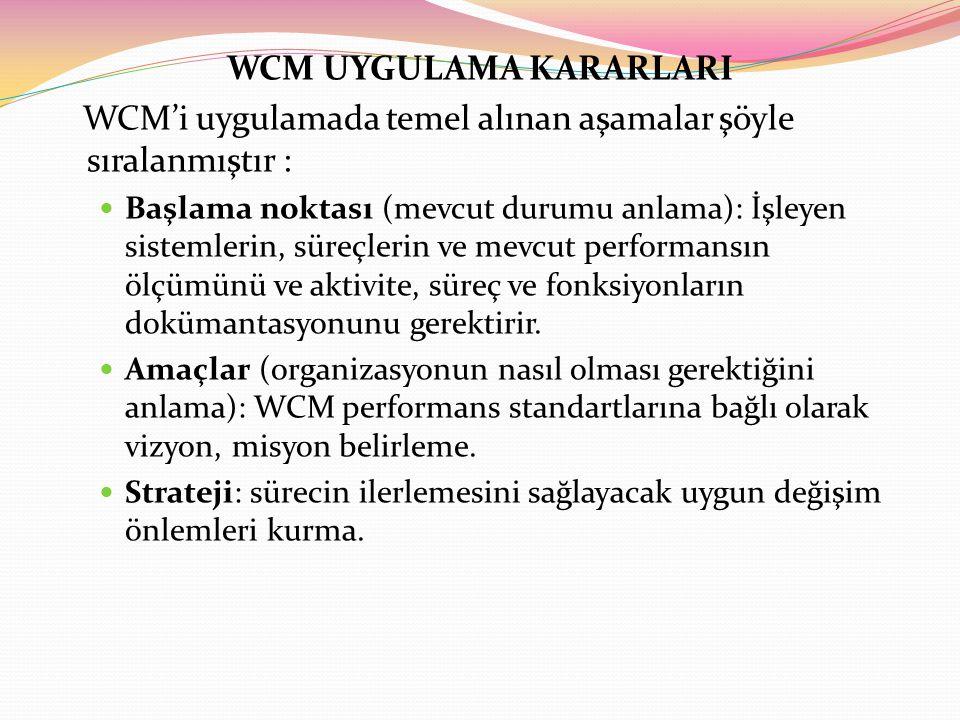 WCM UYGULAMA KARARLARI WCM'i uygulamada temel alınan aşamalar şöyle sıralanmıştır : Başlama noktası (mevcut durumu anlama): İşleyen sistemlerin, süreçlerin ve mevcut performansın ölçümünü ve aktivite, süreç ve fonksiyonların dokümantasyonunu gerektirir.