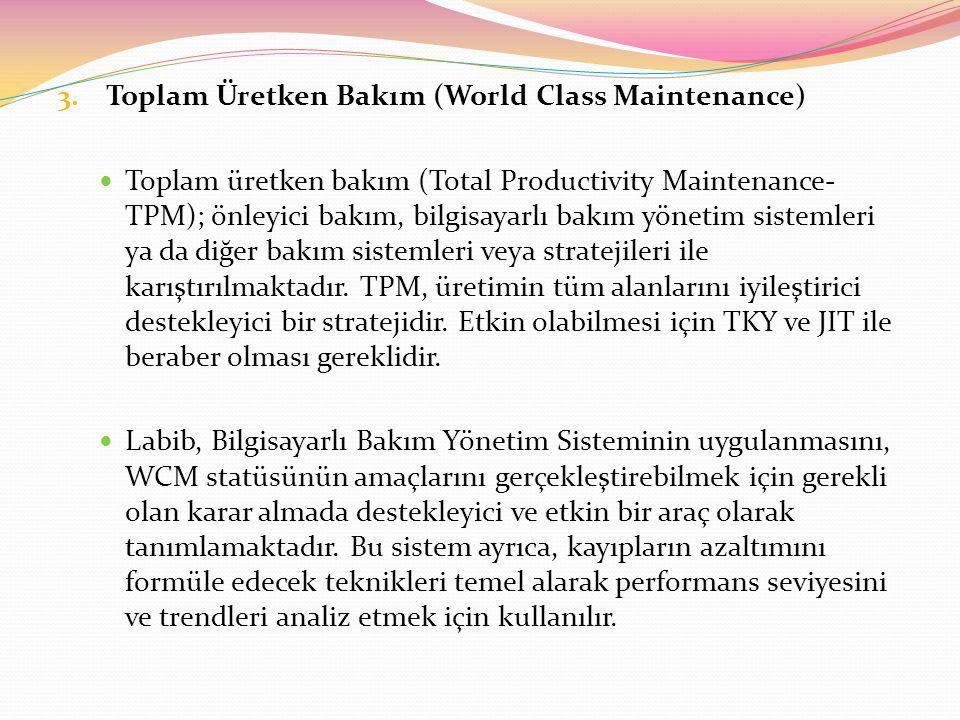 3. Toplam Üretken Bakım (World Class Maintenance) Toplam üretken bakım (Total Productivity Maintenance- TPM); önleyici bakım, bilgisayarlı bakım yönet
