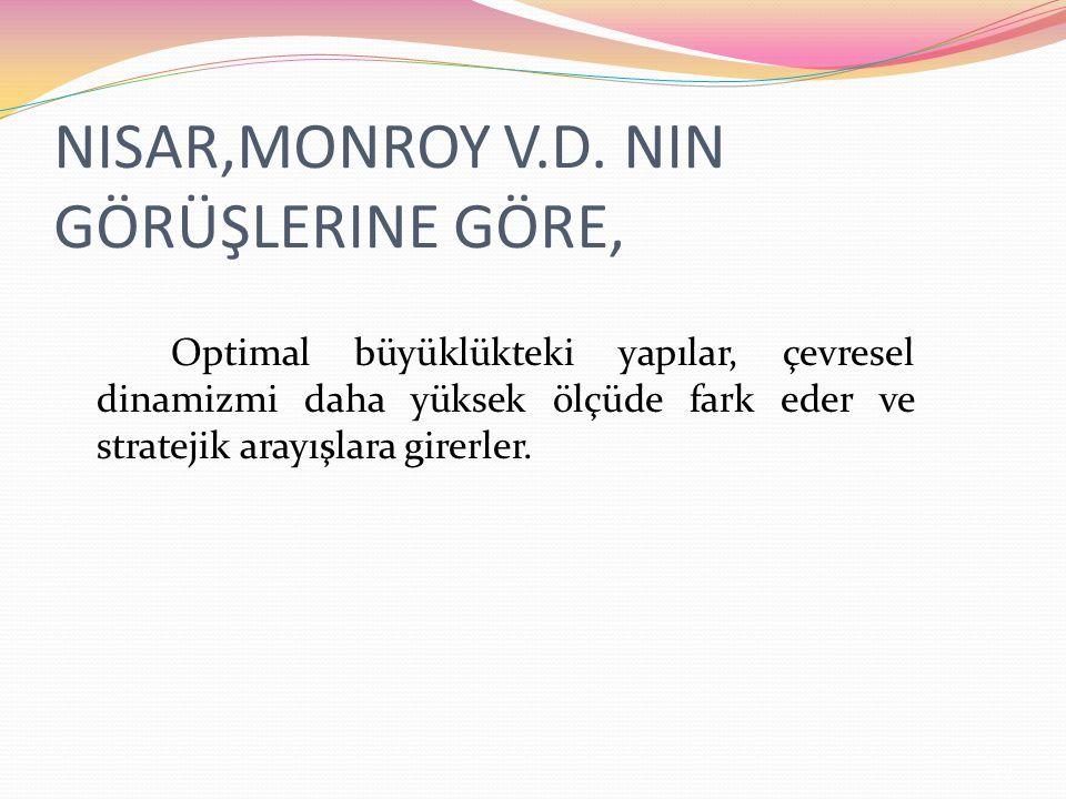 NISAR,MONROY V.D.