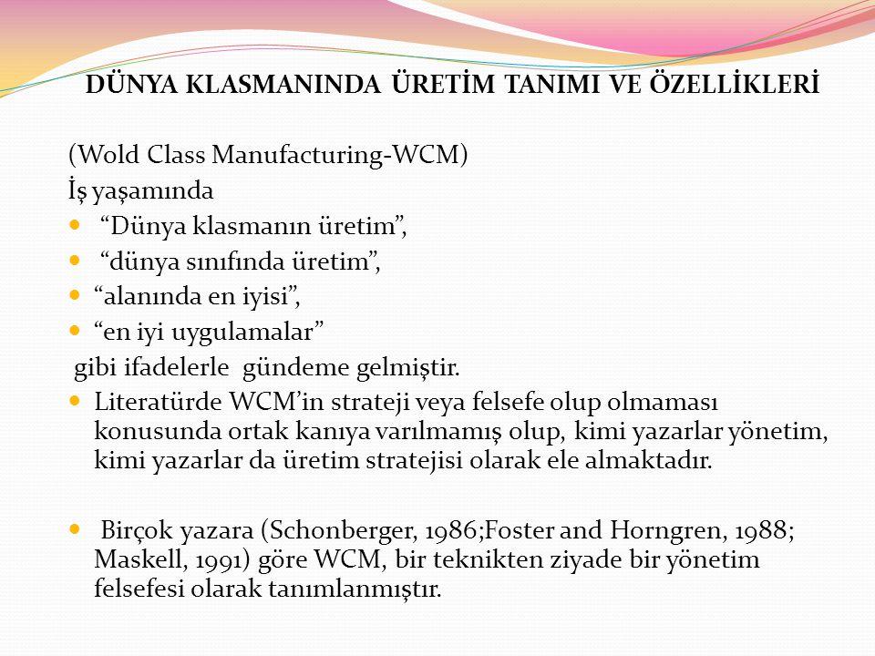 DÜNYA KLASMANINDA ÜRETİM TANIMI VE ÖZELLİKLERİ (Wold Class Manufacturing-WCM) İş yaşamında Dünya klasmanın üretim , dünya sınıfında üretim , alanında en iyisi , en iyi uygulamalar gibi ifadelerle gündeme gelmiştir.