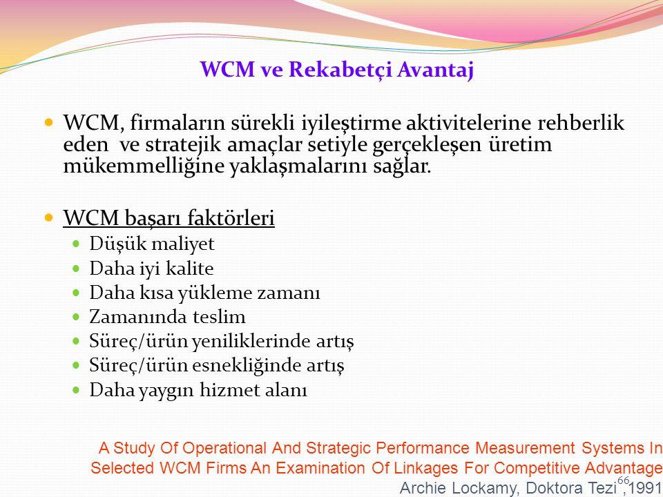 WCM ve Rekabetçi Avantaj WCM, firmaların sürekli iyileştirme aktivitelerine rehberlik eden ve stratejik amaçlar setiyle gerçekleşen üretim mükemmelliğine yaklaşmalarını sağlar.