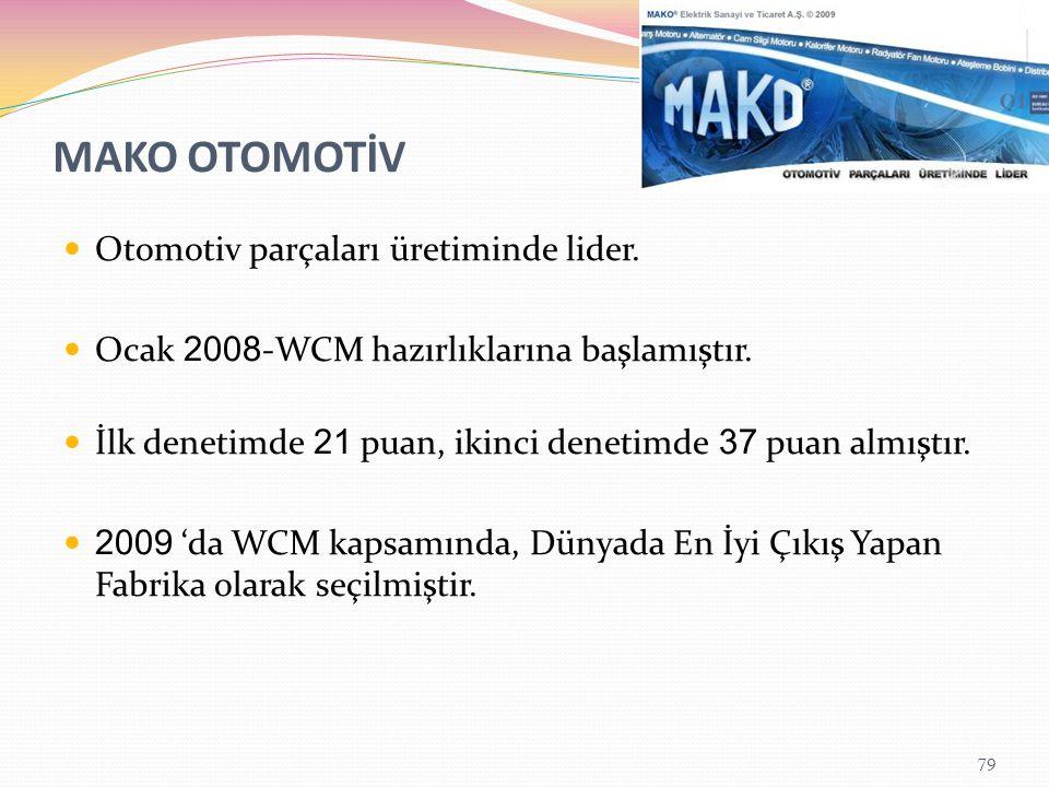 MAKO OTOMOTİV Otomotiv parçaları üretiminde lider.