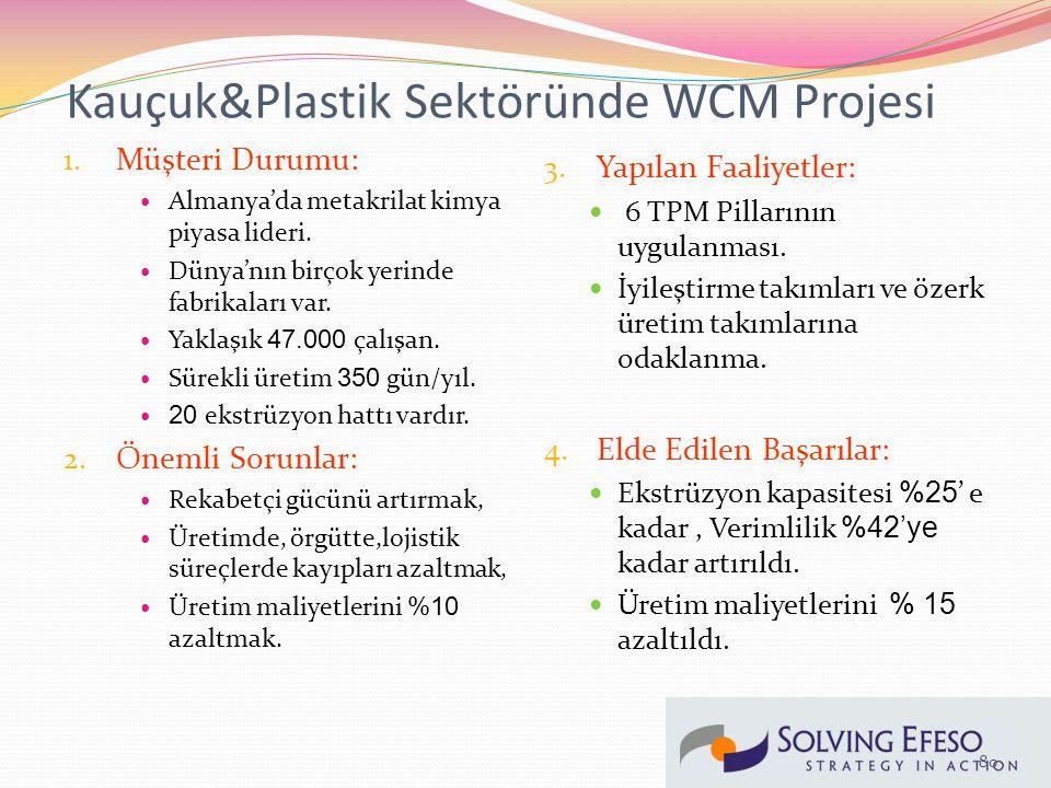 Kauçuk&Plastik Sektöründe WCM Projesi 1.Müşteri Durumu: Almanya'da metakrilat kimya piyasa lideri.