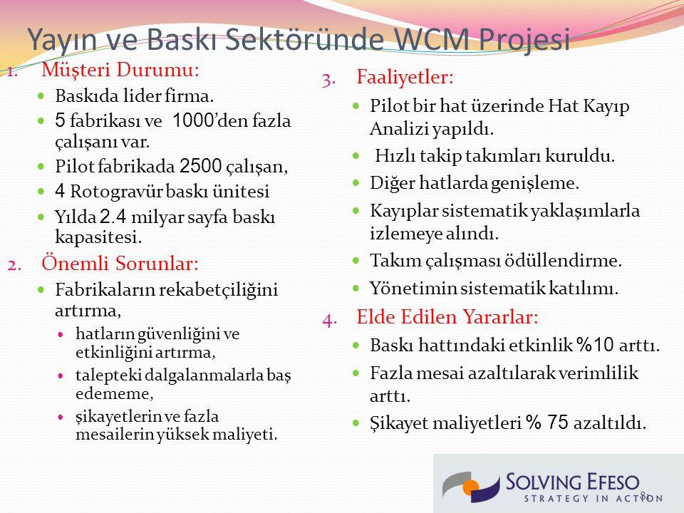 Yayın ve Baskı Sektöründe WCM Projesi 1.Müşteri Durumu: Baskıda lider firma.