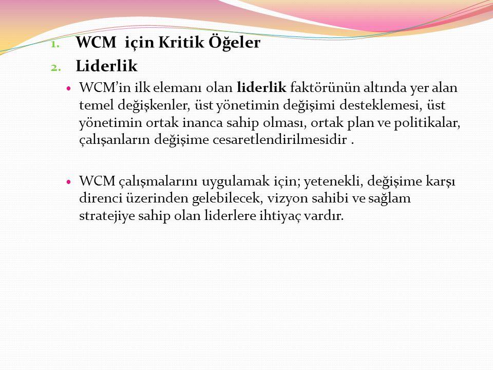 1.WCM için Kritik Öğeler 2.