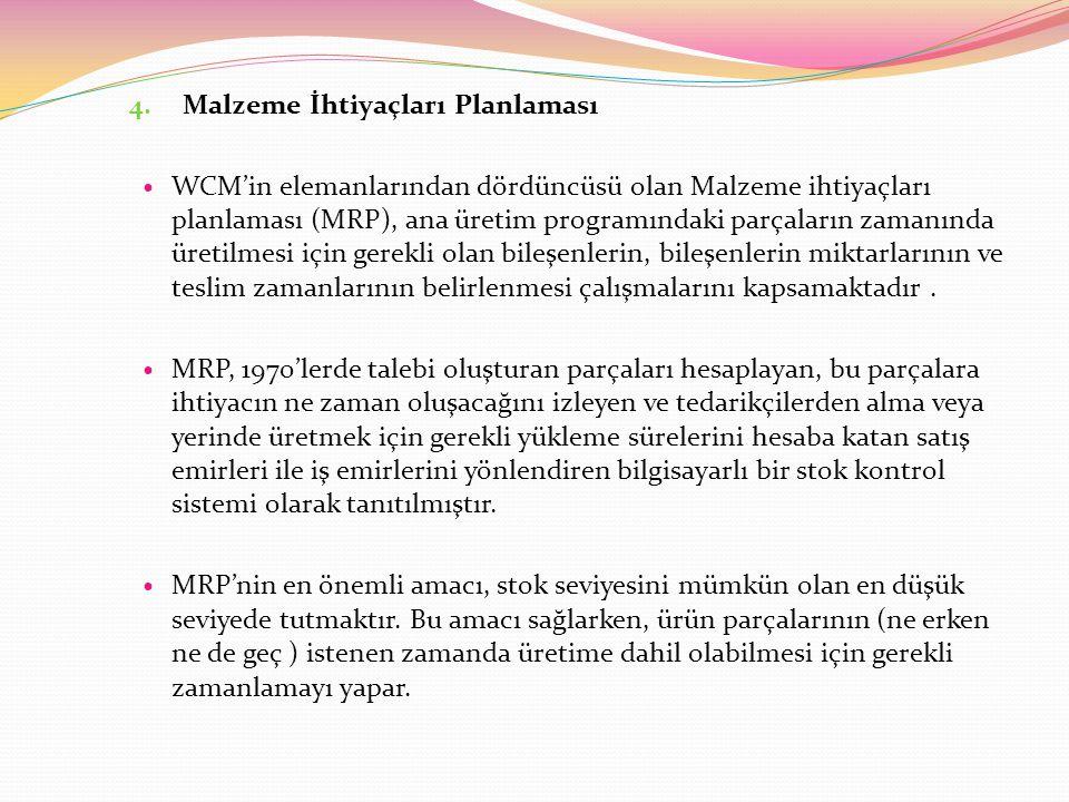 4. Malzeme İhtiyaçları Planlaması WCM'in elemanlarından dördüncüsü olan Malzeme ihtiyaçları planlaması (MRP), ana üretim programındaki parçaların zama