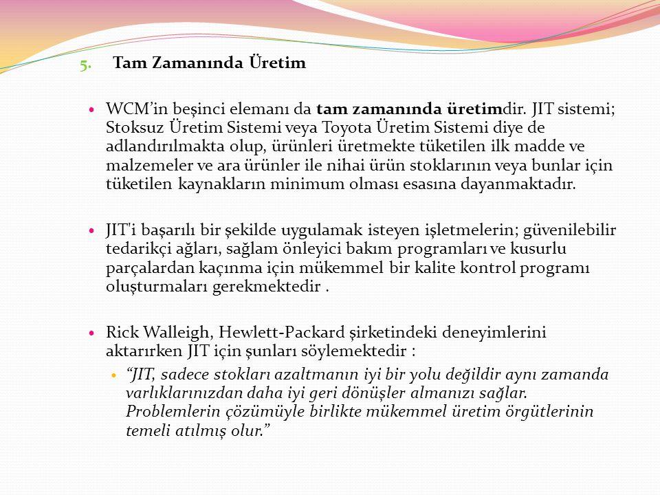 5.Tam Zamanında Üretim WCM'in beşinci elemanı da tam zamanında üretimdir.