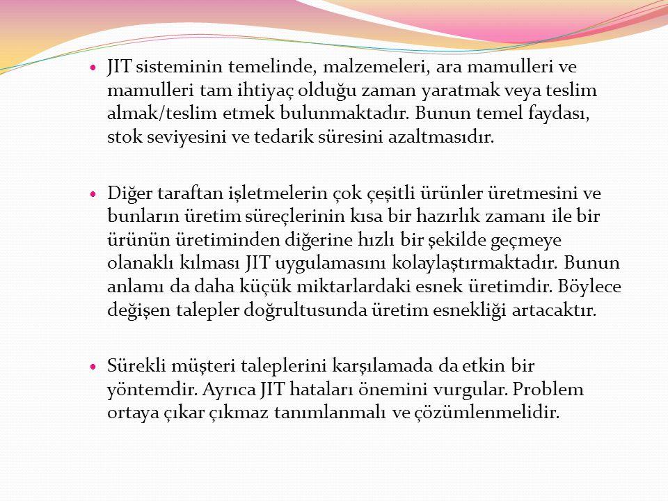 JIT sisteminin temelinde, malzemeleri, ara mamulleri ve mamulleri tam ihtiyaç olduğu zaman yaratmak veya teslim almak/teslim etmek bulunmaktadır.