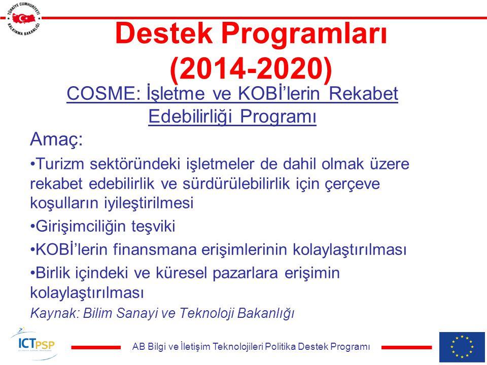 AB Bilgi ve İletişim Teknolojileri Politika Destek Programı Destek Programları (2014-2020) COSME: İşletme ve KOBİ'lerin Rekabet Edebilirliği Programı Amaç: Turizm sektöründeki işletmeler de dahil olmak üzere rekabet edebilirlik ve sürdürülebilirlik için çerçeve koşulların iyileştirilmesi Girişimciliğin teşviki KOBİ'lerin finansmana erişimlerinin kolaylaştırılması Birlik içindeki ve küresel pazarlara erişimin kolaylaştırılması Kaynak: Bilim Sanayi ve Teknoloji Bakanlığı
