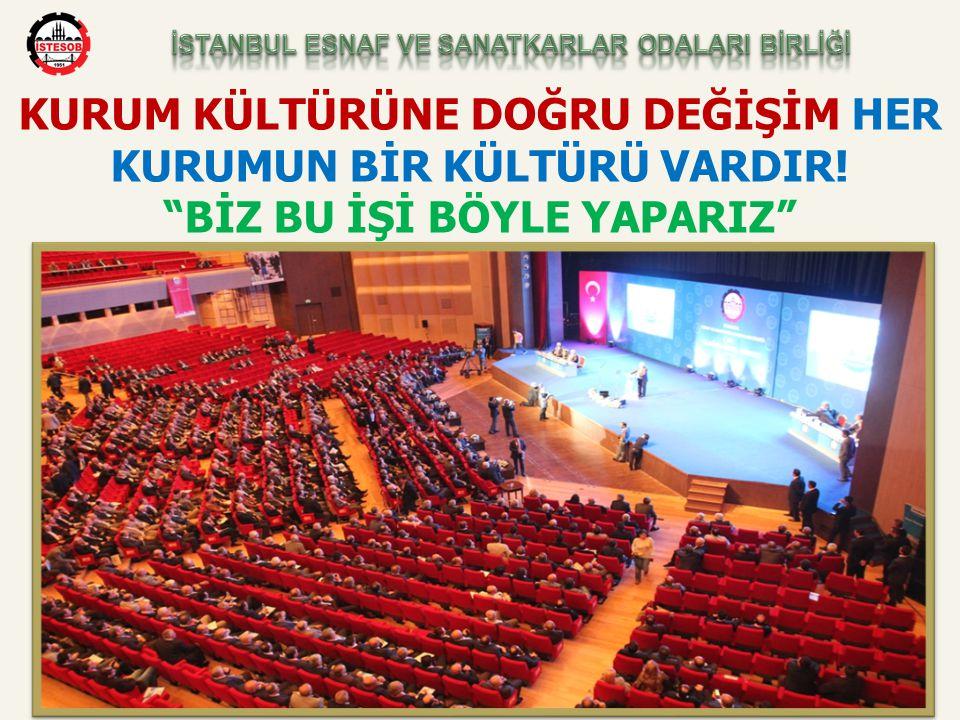 """KURUM KÜLTÜRÜNE DOĞRU DEĞİŞİM HER KURUMUN BİR KÜLTÜRÜ VARDIR! """"BİZ BU İŞİ BÖYLE YAPARIZ"""" 27"""