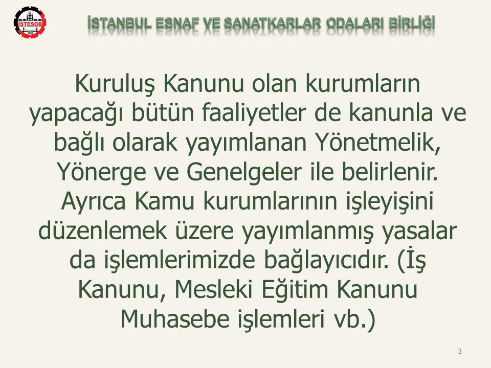 KURUM; KURULUŞ, TESİS ANLAMINI İFADE EDER.