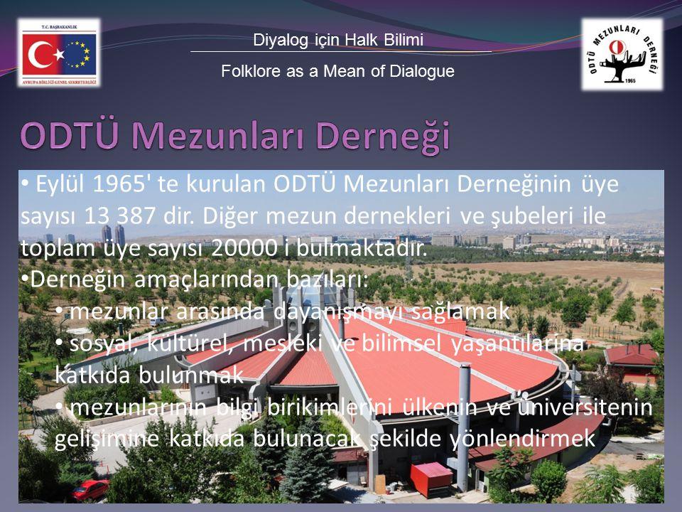 Diyalog için Halk Bilimi Folklore as a Mean of Dialogue HAZİRAN 2011, ANKARA Açılış Toplantısı EKİM 2011, ANKARA Balkan Halk Bilimi Üzerine Konferans Sergi Türk ve Bulgar Halk Oyunları, Ezgileri ve Çalgıları Üzerine Çalıştay Fevziye Köyü gezisi Ortak gösteri NİSAN 2012, RUSÇUK Balkan Halk Bilimi Üzerine Konferans Ivanova Köyü gezisi Ortak gösteri Konser TEMMUZ 2011–HAZİRAN 2012, ANKARA Balkan Halk Bilimi üzerine web – portal hazırlanması ve idamesi NİSAN 2011 – HAZİRAN 2012, ANKARA Etkinlikler hakkında katılımcıların görüşlerini alma, yayınlar hazırlama ve dağıtma (kitap, broşür, CD, DVD vb.) HAZİRAN 2012, ANKARA – TÜRKİYE Kapanış Toplantısı Konser