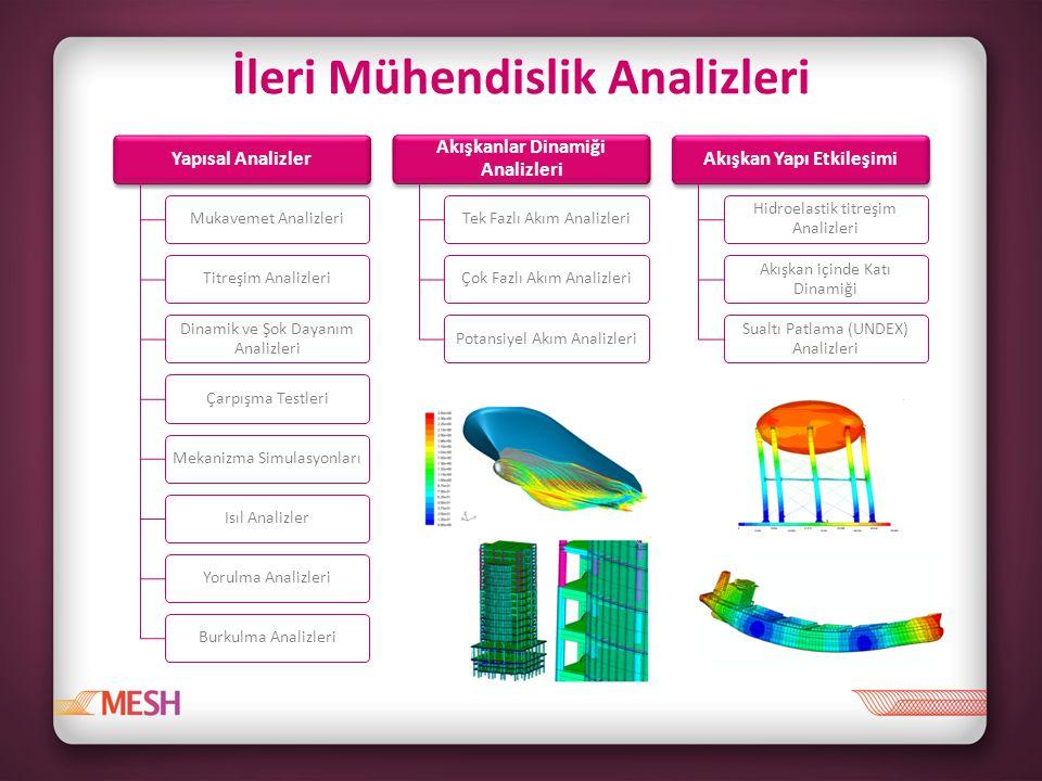 İleri Mühendislik Analizleri Yapısal Analizler Mukavemet AnalizleriTitreşim Analizleri Dinamik ve Şok Dayanım Analizleri Çarpışma TestleriMekanizma SimulasyonlarıIsıl AnalizlerYorulma AnalizleriBurkulma Analizleri Akışkanlar Dinamiği Analizleri Tek Fazlı Akım AnalizleriÇok Fazlı Akım AnalizleriPotansiyel Akım Analizleri Akışkan Yapı Etkileşimi Hidroelastik titreşim Analizleri Akışkan içinde Katı Dinamiği Sualtı Patlama (UNDEX) Analizleri