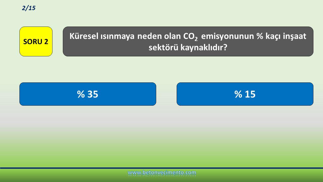 % 35% 15 Küresel ısınmaya neden olan CO 2 emisyonunun % kaçı inşaat sektörü kaynaklıdır.