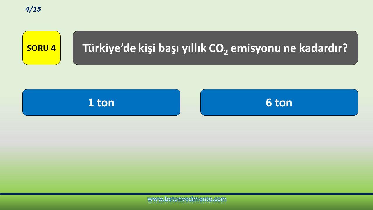 % 40% 25 Türkiye de toplam enerjinin ne kadarı binalarda kullanılıyor ? SORU 15 15/15