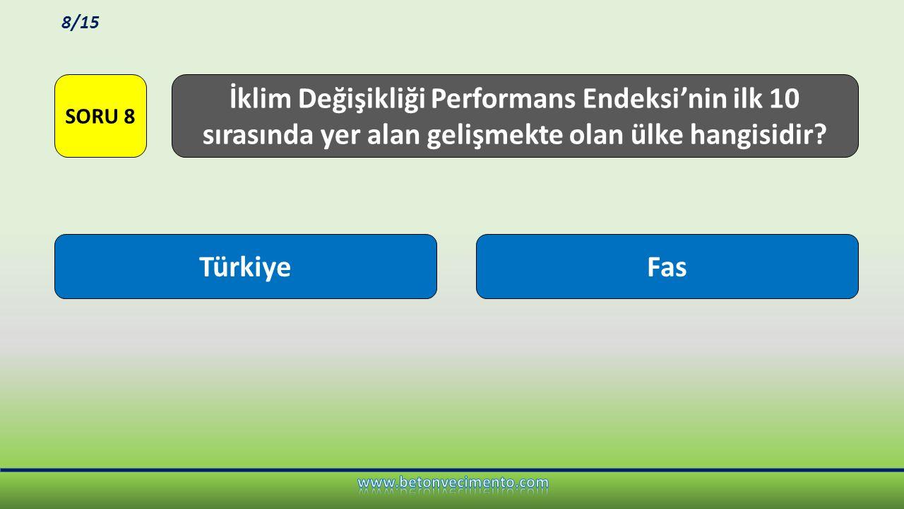 FasTürkiye İklim Değişikliği Performans Endeksi'nin ilk 10 sırasında yer alan gelişmekte olan ülke hangisidir.