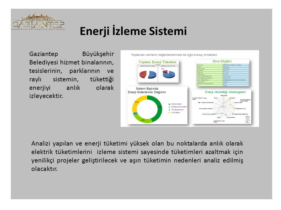 Enerji izleme Gaziantep Büyükşehir Belediyesi hizmet binalarının, tesislerinin, parklarının ve raylı sistemin, tükettiği enerjiyi anlık olarak izleyecektir.