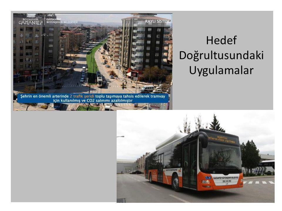 Gaziantep Büyükşehir Belediyesi Enerji Stratejisi ve Yol Haritası (3/3) Projenin aşamaları