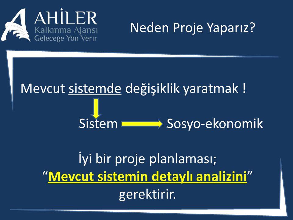 Sorun ağacı Tüm sorunların tespit edilmesi Ana sorunun tespit edilmesi Sorunlar arasında neden/sonuç bağlantısının kurulması Sorun hiyerarşisinin oluşturulması