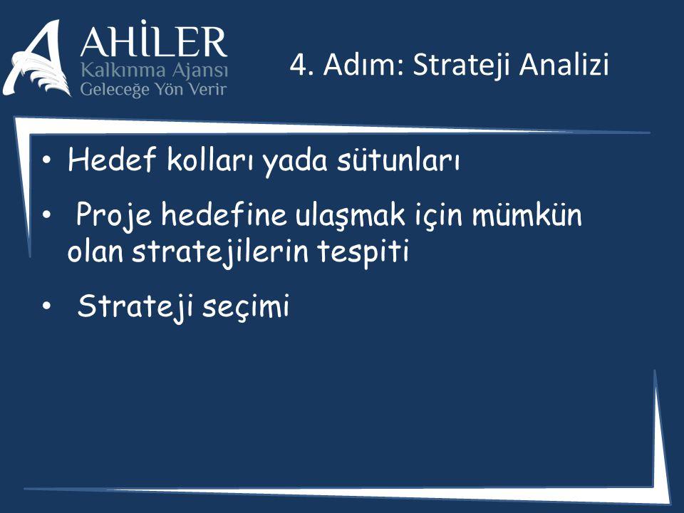 4. Adım: Strateji Analizi Hedef kolları yada sütunları Proje hedefine ulaşmak için mümkün olan stratejilerin tespiti Strateji seçimi