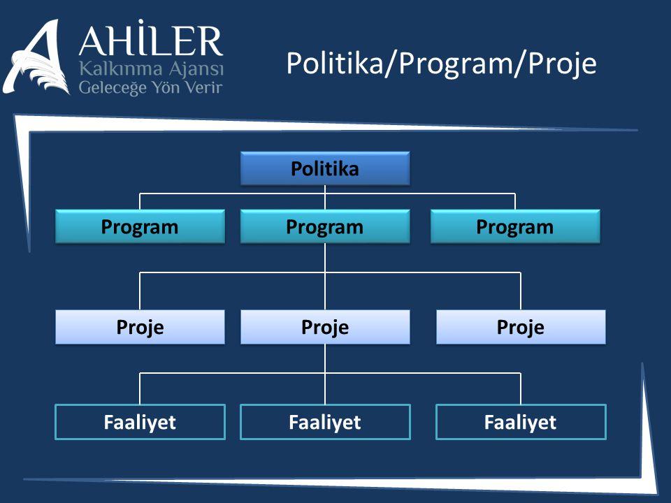 Politika/Program/Proje Politika Program Proje Faaliyet