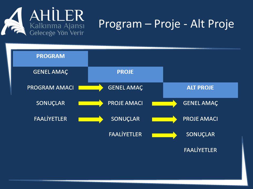 Program – Proje - Alt Proje PROGRAM GENEL AMAÇPROJE PROGRAM AMACIGENEL AMAÇALT PROJE SONUÇLARPROJE AMACIGENEL AMAÇ FAALİYETLERSONUÇLARPROJE AMACI FAAL