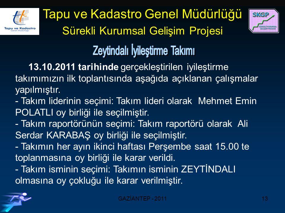 GAZİANTEP - 201113 13.10.2011 tarihinde gerçekleştirilen iyileştirme takımımızın ilk toplantısında aşağıda açıklanan çalışmalar yapılmıştır.