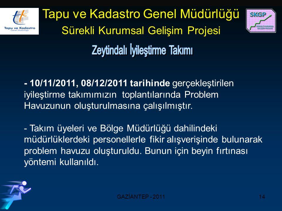 GAZİANTEP - 201114 - 10/11/2011, 08/12/2011 tarihinde gerçekleştirilen iyileştirme takımımızın toplantılarında Problem Havuzunun oluşturulmasına çalışılmıştır.