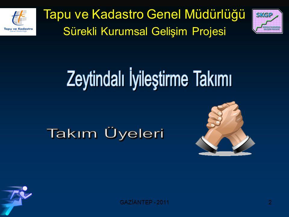GAZİANTEP - 20112 Tapu ve Kadastro Genel Müdürlüğü Sürekli Kurumsal Gelişim Projesi